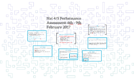 National 4/5 Performance Assessment - Preparation