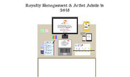 Copy of Royalty Management & Artist Admin in 2016