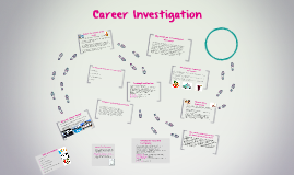 Career Investigation TY Careers Assignment by Stephanie O'Connell ...