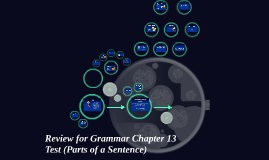Review for Grammar Chapter 13 Test (Parts of Speech)