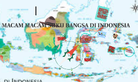 Copy of MACAM MACAM SUKU BANGSA DI INDONESIA