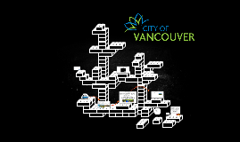 How the city of Vancouver is building up their sustainablili