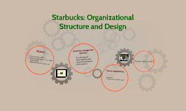 starbucks organizational commitment Starbucks' organizational culture that contributes to its success in a global economy indicate management's role with creating and sustaining the organizational culture indicate management's role with creating and sustaining the organizational culture.