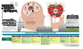 Copy of Productos de Generación de Nuevo Conocimiento. Campaña Medición de Grupos