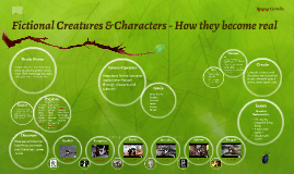 Fictional Creatures - How they become real