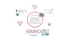 Copy of Bimbo-Estrategias