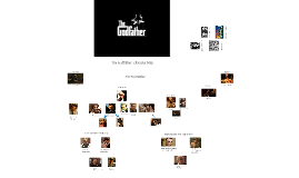 The Godfather Character Map