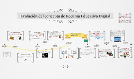 Evolución del concepto de Recurso Educativo Digital