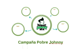 Campaña Pobre Johnny