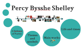 Copia di Percy Bysshe Shelley