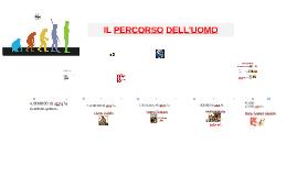 Copy of L'EVOLUZIONE DELL'UOMO