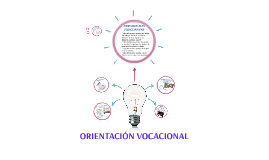Copy of ORIENTACIÓN VOCACIONAL