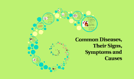 Copy of Copy of Common Diseases, Their Signs, Symptoms and Causes