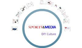 Sports Media Survey -- Sports, Media and DIY Culture