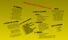 Dementia of the Alzheimer Type