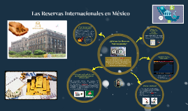 Reservas Internacionales en México
