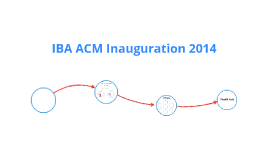 Introductory Session ACM IBA