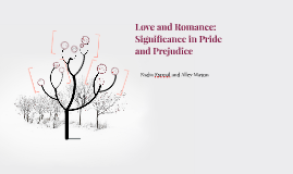Significance of Love