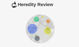 Heredity Review