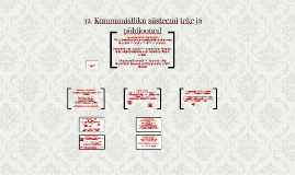 32. Kommunistliku süsteemi teke ja põhijooned