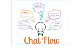 Chat Flow