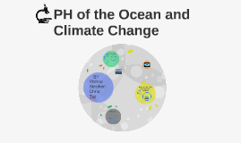 The pH levels of the Ocean