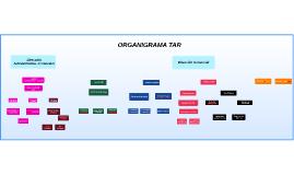 ORGANIGRAMA TAR 2017