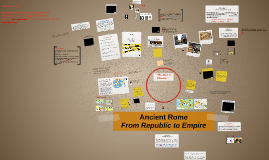 Ancient Rome - Republic to Empire