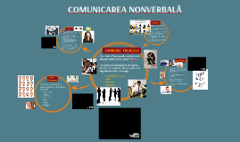 Copy of Nonverbal Comunication