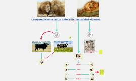 Comportamiento sexual animal Vs. Sexualidad humana
