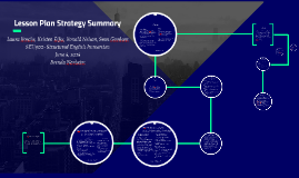 Lesson Plan Strategy Summary