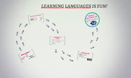 LEARNING LANGUAGES IS FUN!