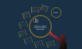 Fases del ciclo del proyecto