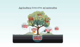 Copy of Agricoltura intensiva ed estensiva