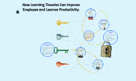 How Learning Theories Can Improve Employee and Learner Produ