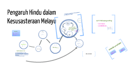 Copy Of Kuda By Roslan Lan On Prezi