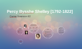 Percy Bysshe Shelley [1792-1822]