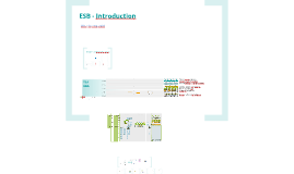 ESB Introduction