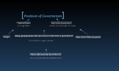 Position of Governesses