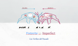 Copy of Preterite vs. Imperfect
