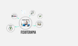 Copy of FISIOTERAPIA