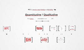 Qualitativ research