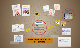Assessment Information for Families