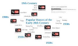 Early 20th Century Fad Dances