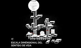 ESCALA DIMENSIONAL DEL SENTIDO DE VIDA