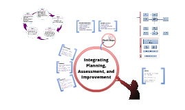 Integrating Planning, Assessment, and Improvement