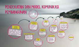 Copy of PENDEKATAN DAN MODEL KOMUNIKASI PEMBANGUNAN