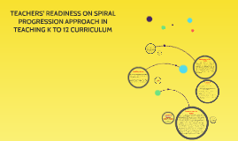 TEACHERS' READINESS ON SPIRAL PROGRESSION APPROACH IN TEACHI