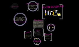 Copy of Haber Process