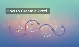 How to Create a Prezi